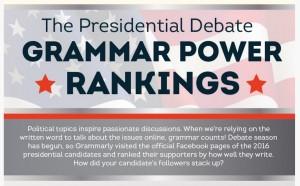 grammar_power_rankings